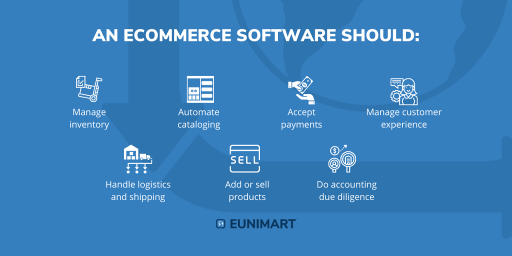 An ecommerce software should have
