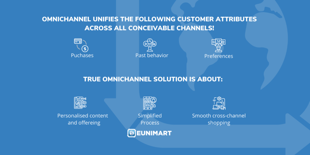 A true Omnichannel solution is all about