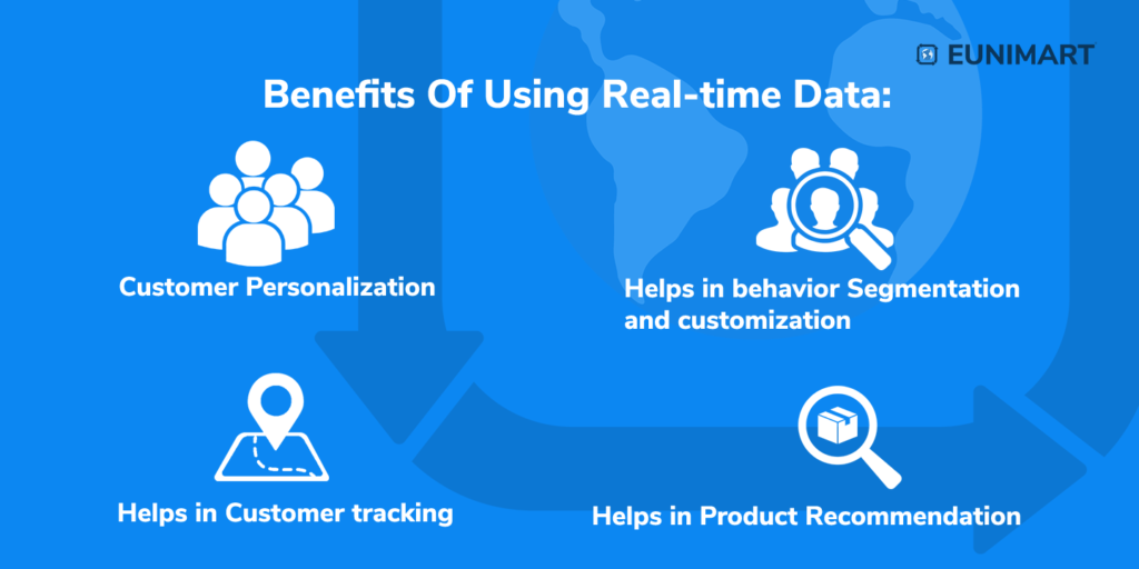 Benefits of real-time data