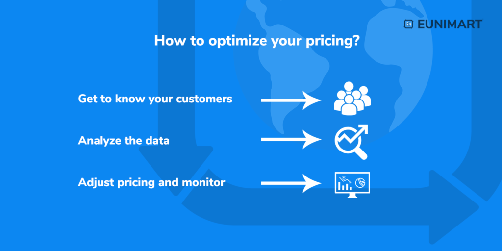 How to optimize pricing