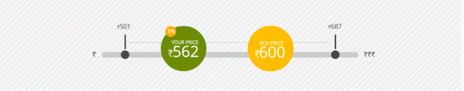Pricing Tool