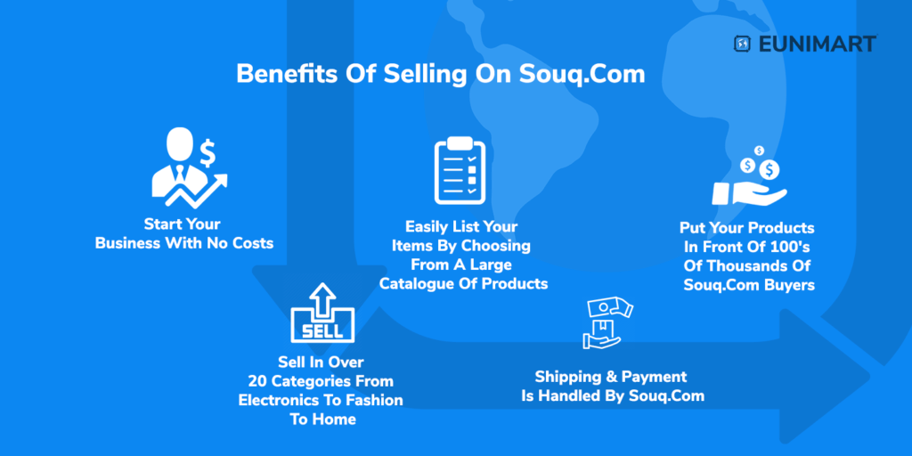 Benefits of Selling on SOUQ
