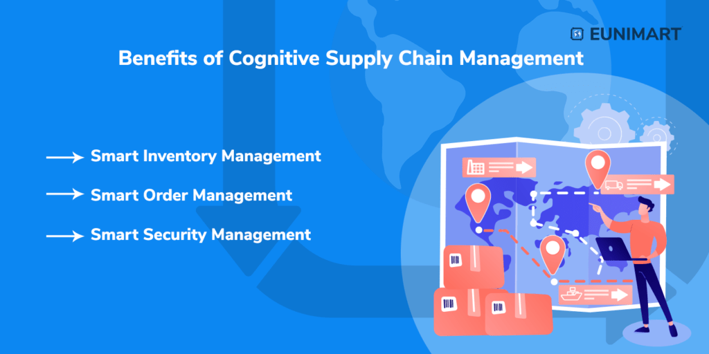 Benefits of Cognitive supply chain management