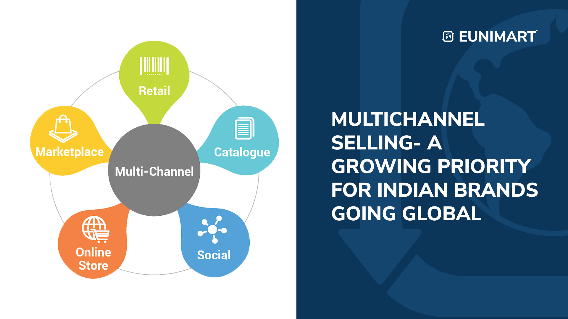 Multichannel Selling- A Growing Priority for Indian Brands going Global