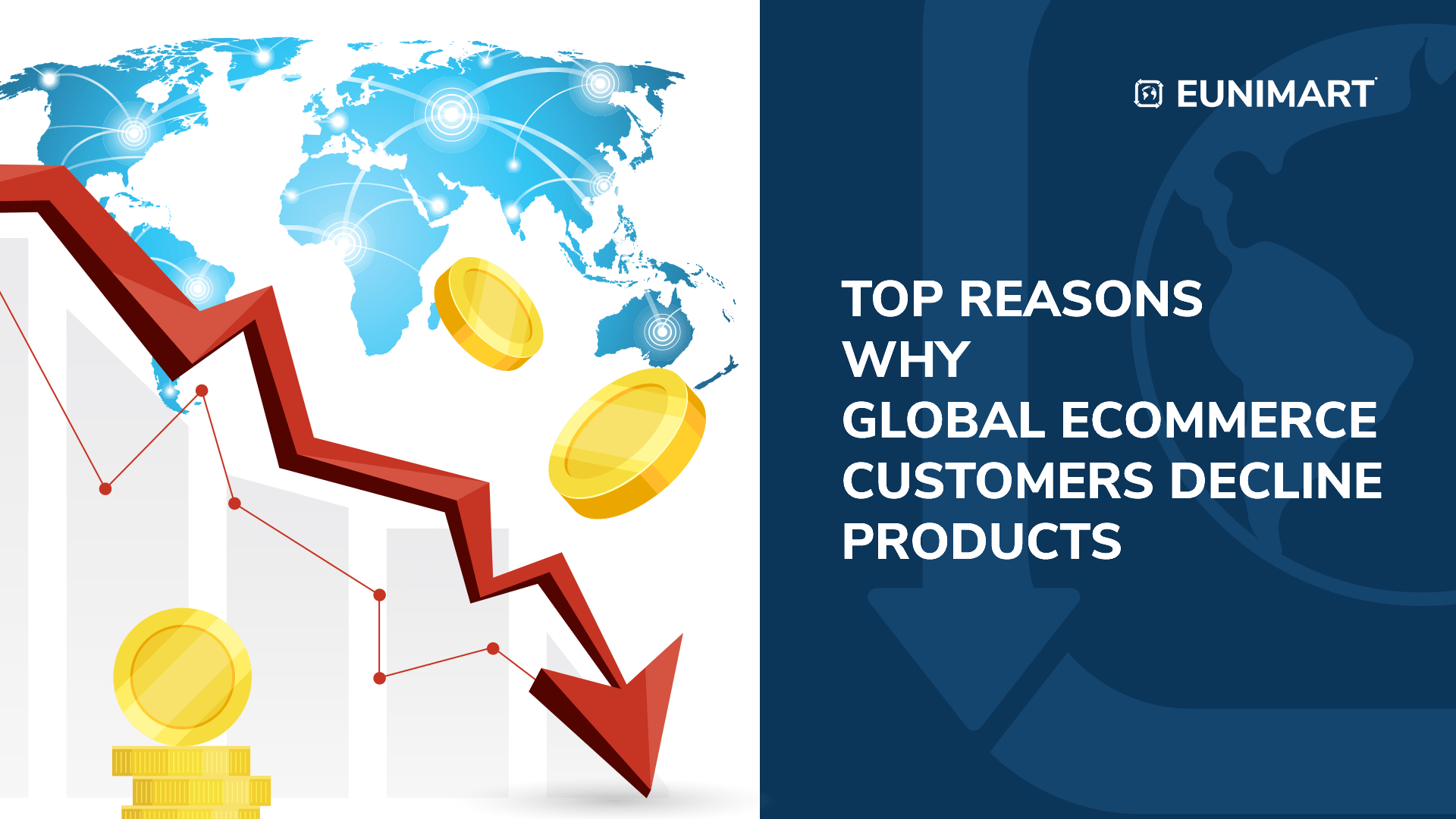 Top Reasons why Global Ecommerce Customers Decline Products